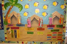 Hands On Bible Teacher: Abraham, Isaac and Jacob Bulletin Board--- PATRIARCHS