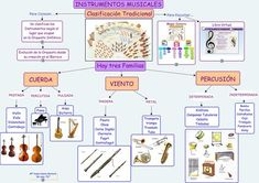 Instrumentos-tradicional Instruments, Primary Music, Music Theory, Teaching Music, Music Lessons, Piano, Musicals, Gallery Wall, Bullet Journal