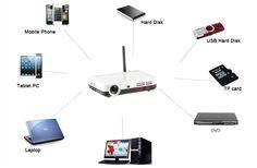 3D LED Projector #LEDprojector #projector #3D #bitcoin