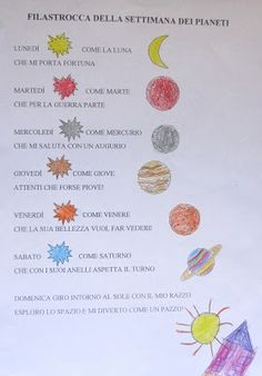 sistema solare, progetti, spazio Play School Activities, Italian Lessons, Italian Language, Learning Italian, School Life, Home Schooling, Solar System, Montessori, Crafts For Kids