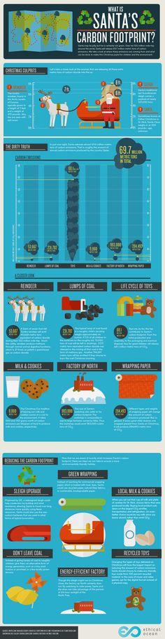 [Infographie] L'empreinte carbone du père Noël n'est pas un cadeau