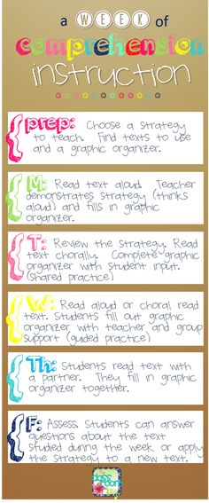 organizing a week of reading comprehension instruction