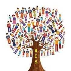 BES: indicazioni per la redazione del piano annuale per l'inclusività nell'ottica della personalizzazione dell'apprendimento