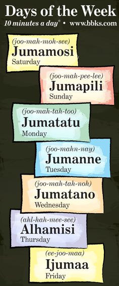 Learn the days of the week in Swahili!