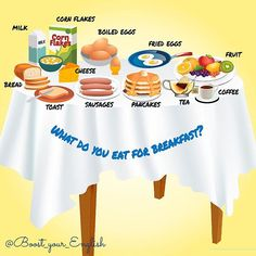 What do you usually have for breakfast? Write in comments. #milk #cornflakes #boiledeggs #friedeggs #fruit #coffee #tea #pancakes #sausages #cheese #toast #bread #boost_vocabulary #breakfast
