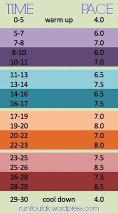 30 minute treadmill sprint workout- add to each speed 30 Minute Treadmill Workout, Sprints On Treadmill, Treadmill Routine, Running On Treadmill, Workout Routines, Army Workout, Sprint Workout, Sprint Intervals, Best Beginner Workout