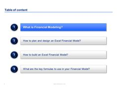 12 best financial modelling course including an excel financial