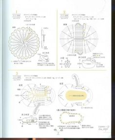 mini motif crochet pattern 100 | make handmade, crochet, craft