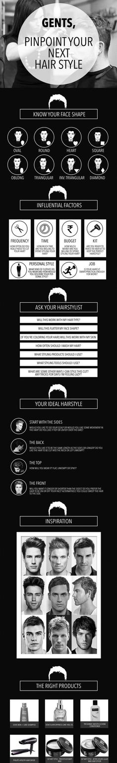 Get on top of your haircut game, now. | 21 Charts That Will Solve Every Guy's Grooming Problems