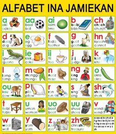 alfabet inna Jamiekan