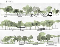 Trendy landscape architecture graphics section Ideas - Trendy landscape arc. - Trendy landscape architecture graphics section Ideas – Trendy landscape architecture graphic - Landscape Diagram, Landscape Plans, Urban Landscape, Landscape Drawings, Cool Landscapes, Landscape Sketch, Landscape Designs, Landscape Architecture Section, Plan Drawing