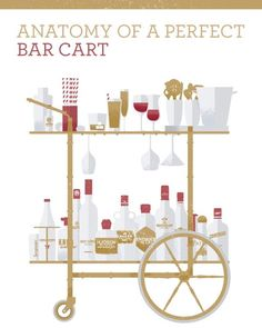 ANATOMIA DE UN CARRITO-BAR (Anatomy of a Bar Cart)