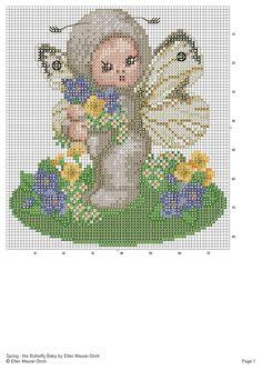 sandylandya@outlook.es Spring Butterfly