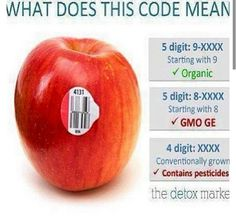 What does the numbers on fruit means.