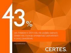 43% pracowników nie podjęła żadnych działań dot. rozwoju w pracy - HR, Lider, Management