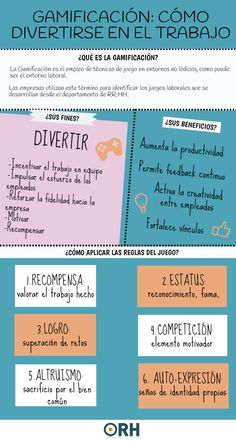 Gamificación: cómo divertirse en el trabajo #infografia #infographic #rrhh Elevator Pitch, Online Marketing, Digital Marketing, Teaching Economics, Flipped Classroom, Career Development, Personal Development, Success Mindset, Human Resources