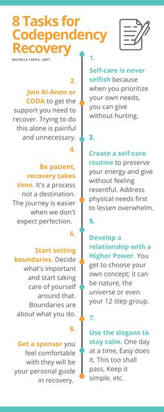 Codependency recovery is a complex process that can be confusing. You can't complete it in a few short weeks. Codependent behaviors like people pleasing, neglecting self-care and not setting boundaries impacts relationships, self-esteem, taking care of ourselves and even our parenting. Learn how you can start recovering and create healthier relationships! #codependency #relationships #boundaries #recovery Codependency Recovery, Setting Boundaries, Low Self Esteem, Healthy Relationships, Self Care, Behavior, Parenting, Raising Kids, Childcare