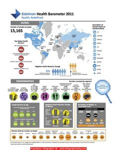 Population Infographic 02 - http://infographicality.com/population-infographic-02-2/