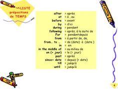Vocabulaire anglais : les prepositions