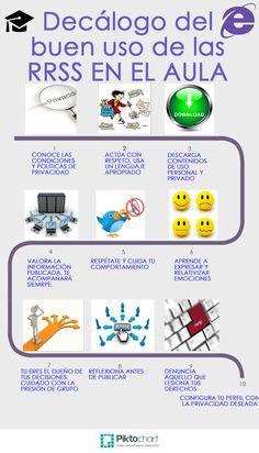 CREANDO COMUNIDAD: DECÁLOGO DE BUEN USO DE LAS RRSS EN EL AULA Socialism, Educational Technology, Colour Chart, Be Nice, Classroom, Learning