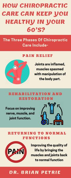 Chiropractic care can offer countless benefits including spine adjustments muscle pain relief treats joint pain and others. You just need to have a professional Chiropractor by your side. Chiropractic Adjustment, Chiropractic Care, Rheumatoid Arthritis Symptoms, Arthritis Remedies, Muscle Pain Relief, Holistic Remedies, Pain Management, Alternative Medicine, The Cure