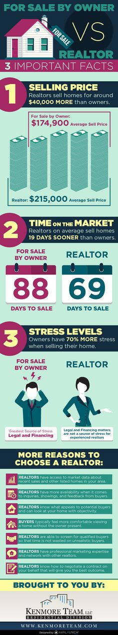 301 best for sale by owner tips fsbo tips images on pinterest