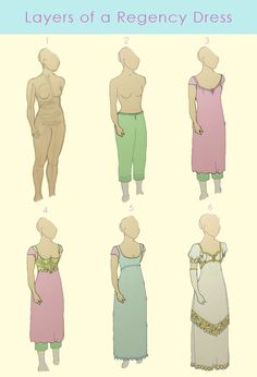 "Layers of a Regency Dress (early 1800's) by TzarinaRegina ""1) the model, 2) stalkings and pantalettes (these would often just be two pant legs tied together at the top), 3) a shift, 4) the stay (this was like the corset version of a modern bra, mostly meant to lift the bust),  5) a bodiced petticoat (often with a decorative hem, just in case it showed), 6) the dress, often worn with white gloves at formal occasions."""