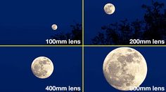 How To Take Stunning Pictures Of The (Super) Moon - Digital Photo Secrets