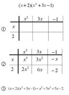 math worksheet : factoring polynomials  free worksheet  graphic organizers  : Box Method Multiplication Worksheet