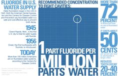 Texas A Chemist Develops Way To Detect Fluoride in Water: http://bionews-tx.com/news/2013/06/25/fluoride-in-water/