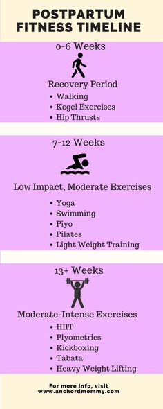 """I know you're dying to see the 28-Day HIIT Challenge, but I have a few things to tell you about first. One of the first questions many moms have after giving birth is, """"When can I start working out?"""". I know this was one of the first questions I asked my doctor. The answer to this questions varies in each individual case. Those who deliver via c-section typically will take longer to heal than those who had a natural birth. The most important factor is to make sure you receive clearance from…"""