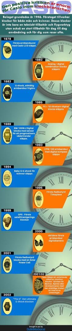 CASIO grundades 1946. Företaget tillverkar klockor för både män och kvinnor. Dessa klockor är inte bara en techno gadget och flyg verktyg men också en stor gadget för dag till dag användning och resa ofta. Om du letar efter coola, trendig, moderiktiga armbandsur kolla CASIO armbandsur.