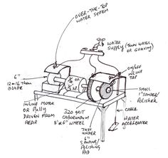 Suggested design for home made opal cutting machine. This machine can be made by any handyman. you will produce opal gems very cheaply on this unit
