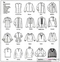 Very helpful when shipping online or looking for a certain cut. Types of tops #LifeHacks