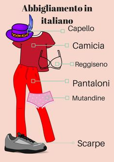 Piece of clothing in italian. Italian Grammar, Italian Vocabulary, Italian Phrases, Italian Words, Italian Language, Korean Language, Japanese Language, Italian Lessons, French Lessons