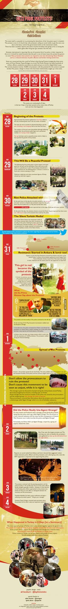 Infographic on events in Turkey! #occupygezi #flamasizgezi #gezi