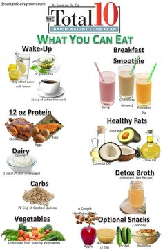 Lose Weight & Stay Energized With The Power of Detox Diets ...