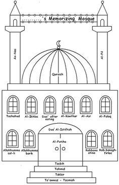 Memorization Masjid..neat idea!