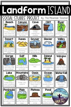 types of landforms Social Studies Projects, 3rd Grade Social Studies, Social Studies Worksheets, Social Studies Activities, School Worksheets, Teaching Social Studies, Kindergarten Worksheets, Free Worksheets, Landforms Worksheet