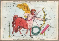 Card 24 Sagittarius, Corona Australis, Microscopium, and Telescopium - Urania's Mirror