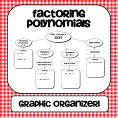 Free Factoring Polynomials Graphic Organizer from All Things Algebra. The students actually understand this slip and slide factoring for trinomials.