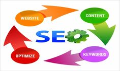 3 Ways to Perform SEO on a Shoestring Budget