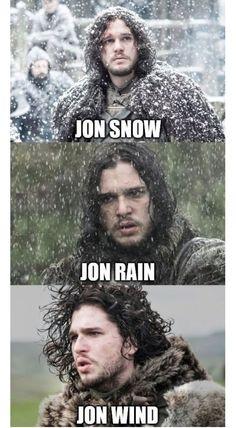 John Weather