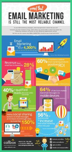 In your marketing campaigns, what lead generation channel do you use? Everyone says that 'Content is King', but here are the reasons why EMAIL MARKETING should be your bread and butter. Digital Marketing Strategy, E-mail Marketing, Marketing Na Internet, Marketing Online, Email Marketing Campaign, Email Marketing Services, Content Marketing, Affiliate Marketing, Social Media Marketing