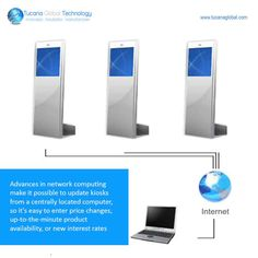 #Advances in network #computing make it possible to #update #kiosks from a #centrally #located #computer, so it's easy to enter #price changes, up-to-the-minute #product #availability, or new interest rates. #TucanaGlobalTechnology #Manufacturer #HongKong