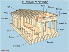 15700-1 Ancient Greek Architecture, Gothic Architecture, Amazing Architecture, Architecture Details, Ancient Art, Ancient History, Art History, Architectural House Plans, Architectural Elements