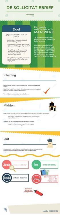 de sollicitatiebrief | Piktochart Infographic Editor