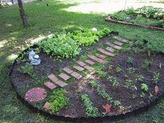 herb garden design   ... Consider when Growing Herb Gardens Design ...