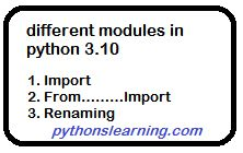 different modules in python 3.10 | python tutorials point Different, Python, Tutorials, Names, Education, Onderwijs, Learning, Wizards