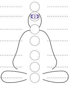 °Swadhisthana Chakra - ChakraBliss by Ananda Bijoux: Week 3 3 Chakra, Third Eye Chakra, Sacral Chakra, Throat Chakra, Crown Chakra, Heart Chakra, Chakra Root, Chakra Symbols, Chakra Healing
